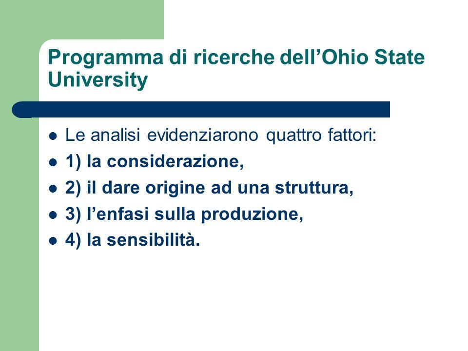 Programma di ricerche dellOhio State University Le analisi evidenziarono quattro fattori: 1) la considerazione, 2) il dare origine ad una struttura, 3