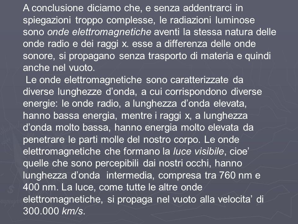 A conclusione diciamo che, e senza addentrarci in spiegazioni troppo complesse, le radiazioni luminose sono onde elettromagnetiche aventi la stessa natura delle onde radio e dei raggi x.