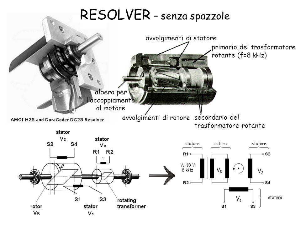 avvolgimenti di statore albero per laccoppiamento al motore avvolgimenti di rotore secondario del trasformatore rotante primario del trasformatore rot