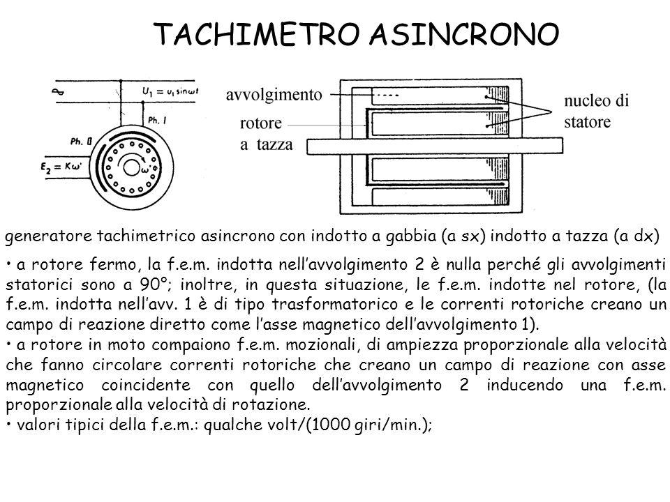 TACHIMETRO ASINCRONO generatore tachimetrico asincrono con indotto a gabbia (a sx) indotto a tazza (a dx) a rotore fermo, la f.e.m. indotta nellavvolg