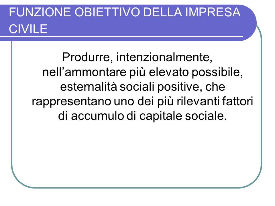FUNZIONE OBIETTIVO DELLA IMPRESA CIVILE Produrre, intenzionalmente, nellammontare più elevato possibile, esternalità sociali positive, che rappresentano uno dei più rilevanti fattori di accumulo di capitale sociale.