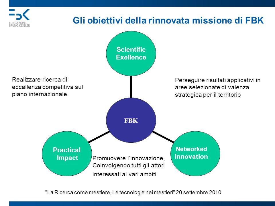 Gli obiettivi della rinnovata missione di FBK Realizzare ricerca di eccellenza competitiva sul piano internazionale Perseguire risultati applicativi i