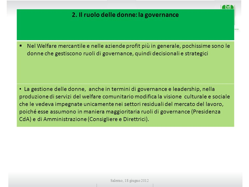 Salerno, 18 giugno 2012 2.
