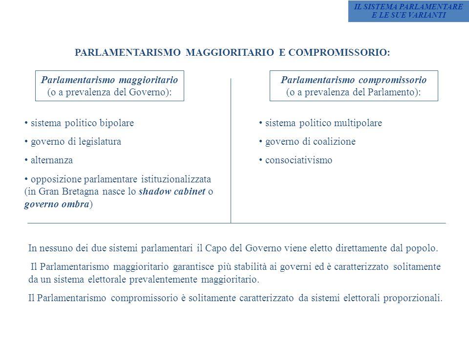 IL SISTEMA PARAMENTARE E LE SUE VARIANTI RAPPORTO DI FIDUCIA TRA GOVERNO E PARLAMENTO: Il Governo costituisce emanazione permanente del Parlamento.