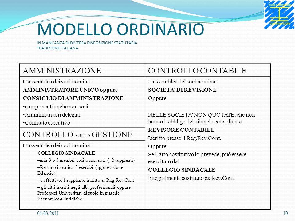 MODELLO ORDINARIO IN MANCANZA DI DIVERSA DISPOSIZIONE STATUTARIA TRADIZIONE ITALIANA AMMINISTRAZIONECONTROLLO CONTABILE Lassemblea dei soci nomina: AMMINISTRATORE UNICO oppure CONSIGLIO DI AMMINISTRAZIONE componenti anche non soci Amministratori delegati Comitato esecutivo Lassemblea dei soci nomina: SOCIETA DI REVISIONE Oppure NELLE SOCIETA NON QUOTATE, che non hanno lobbligo del bilancio consolidato: REVISORE CONTABILE Iscritto presso il Reg.Rev.Cont.