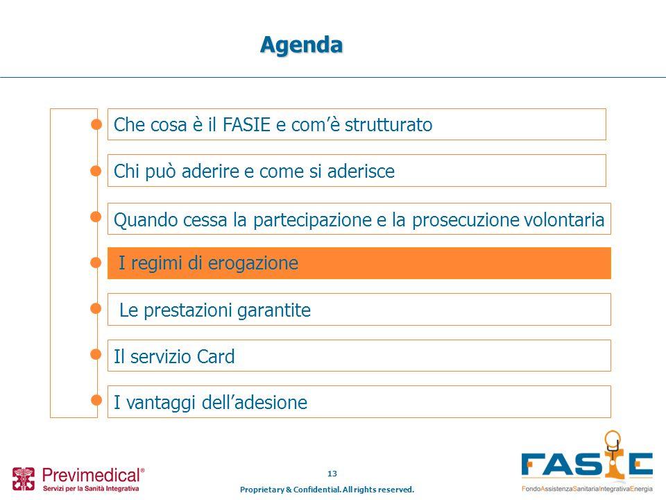 Proprietary & Confidential. All rights reserved. 13 Che cosa è il FASIE e comè strutturato Agenda Chi può aderire e come si aderisce Il servizio Card