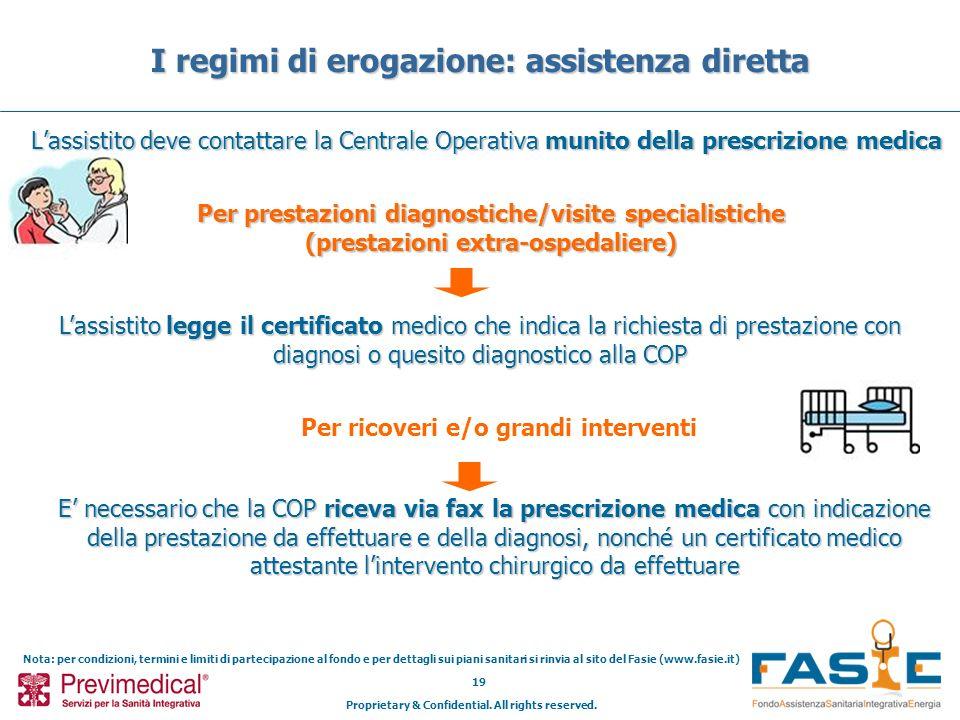Proprietary & Confidential. All rights reserved. 19 I regimi di erogazione: assistenza diretta Lassistito legge il certificato medico che indica la ri
