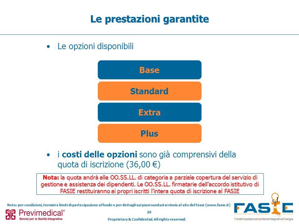 Proprietary & Confidential. All rights reserved. 29 Le prestazioni garantite Le opzioni disponibili i costi delle opzioni sono già comprensivi della q