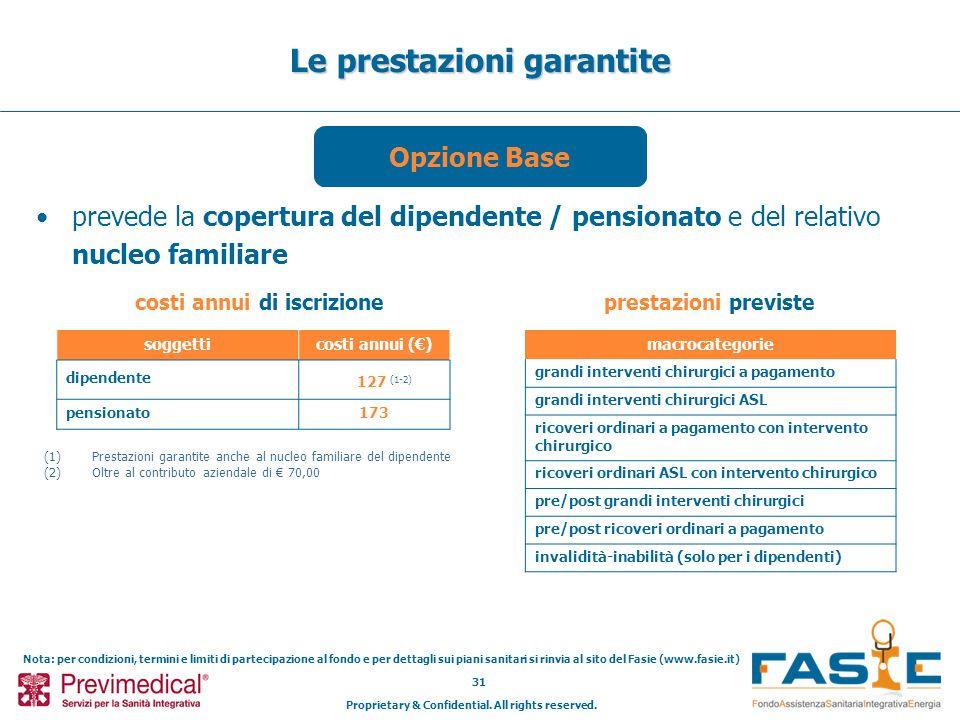Proprietary & Confidential. All rights reserved. 31 Le prestazioni garantite prevede la copertura del dipendente / pensionato e del relativo nucleo fa
