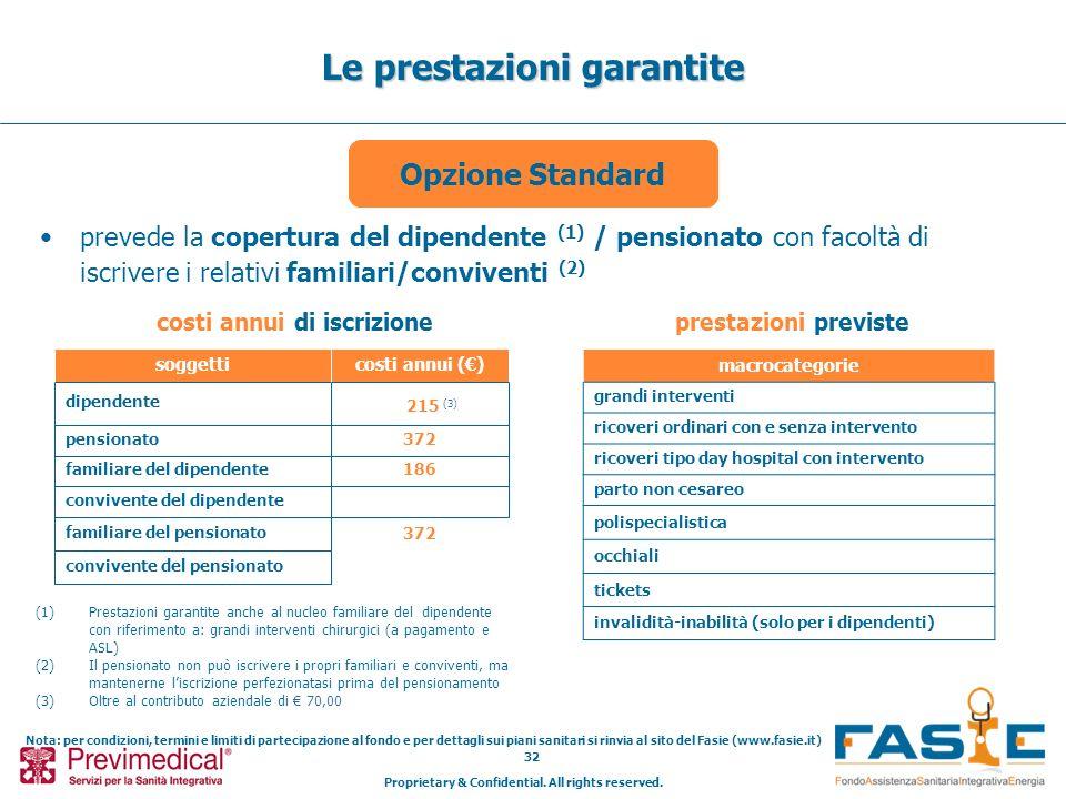 Proprietary & Confidential. All rights reserved. 32 Le prestazioni garantite prevede la copertura del dipendente (1) / pensionato con facoltà di iscri