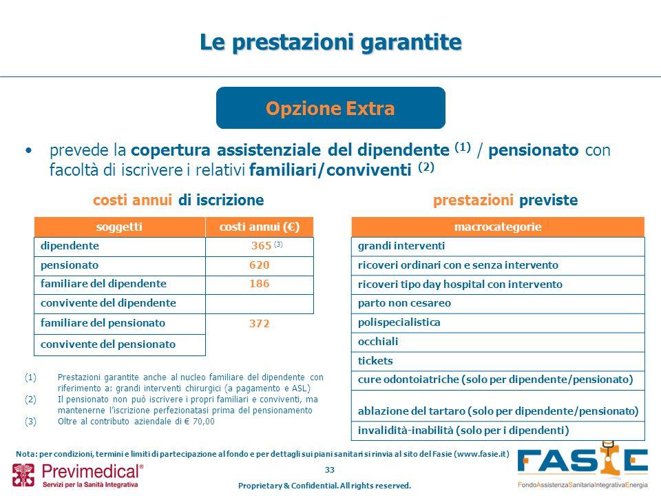 Proprietary & Confidential. All rights reserved. 33 Le prestazioni garantite prevede la copertura assistenziale del dipendente (1) / pensionato con fa