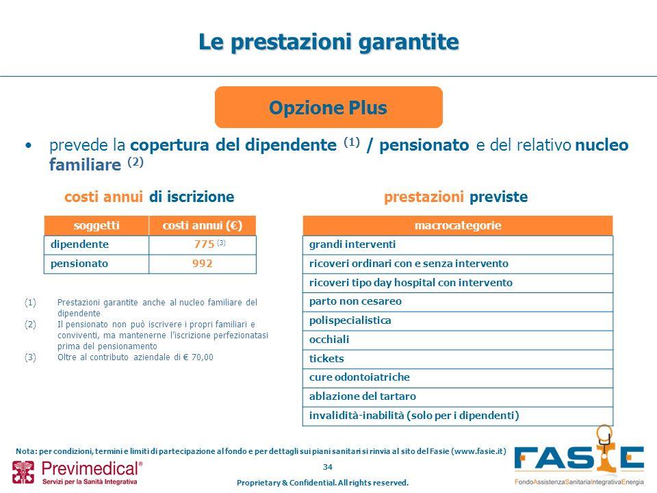 Proprietary & Confidential. All rights reserved. 34 Le prestazioni garantite prevede la copertura del dipendente (1) / pensionato e del relativo nucle