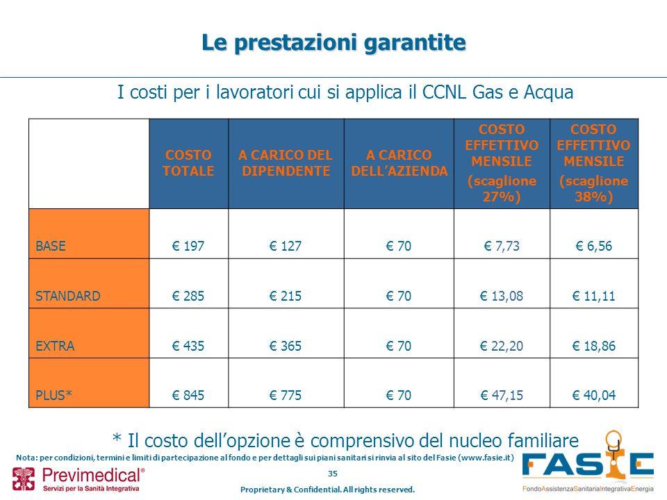 Proprietary & Confidential. All rights reserved. 35 I costi per i lavoratori cui si applica il CCNL Gas e Acqua * Il costo dellopzione è comprensivo d