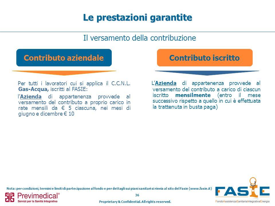 Proprietary & Confidential. All rights reserved. 36 Le prestazioni garantite Il versamento della contribuzione Contributo aziendaleContributo iscritto