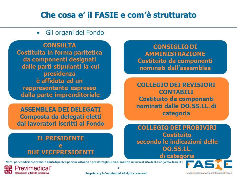 Proprietary & Confidential. All rights reserved. 5 Gli organi del Fondo CONSULTA Costituita in forma paritetica da componenti designati dalle parti st
