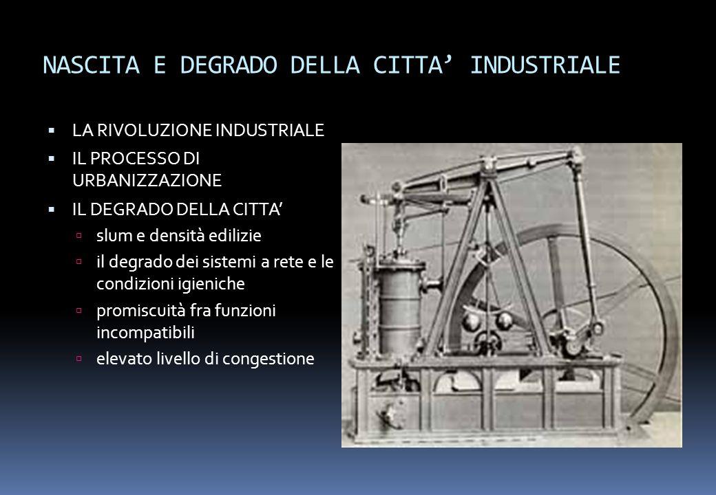 Levoluzione della disciplina urbanistica dal primo Ottocento alla metà del XX secolo