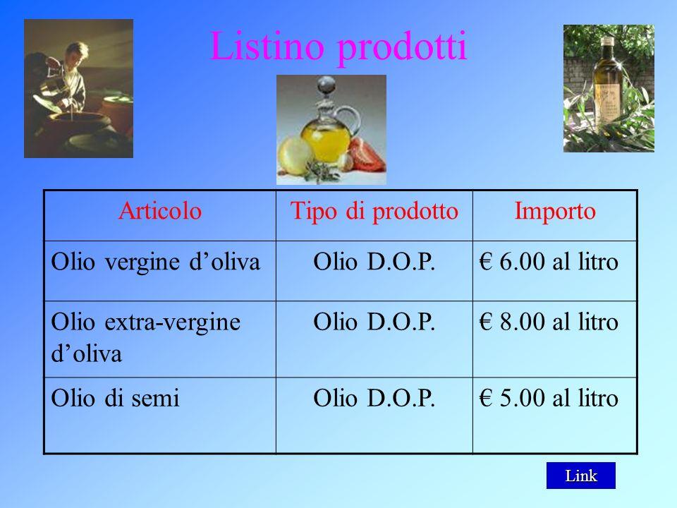 Listino prodotti ArticoloTipo di prodottoImporto Olio vergine dolivaOlio D.O.P.