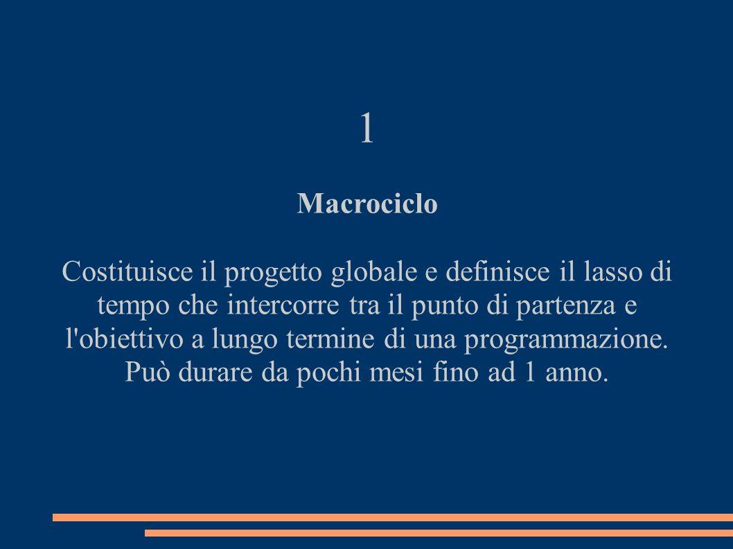 1 Macrociclo Costituisce il progetto globale e definisce il lasso di tempo che intercorre tra il punto di partenza e l'obiettivo a lungo termine di un