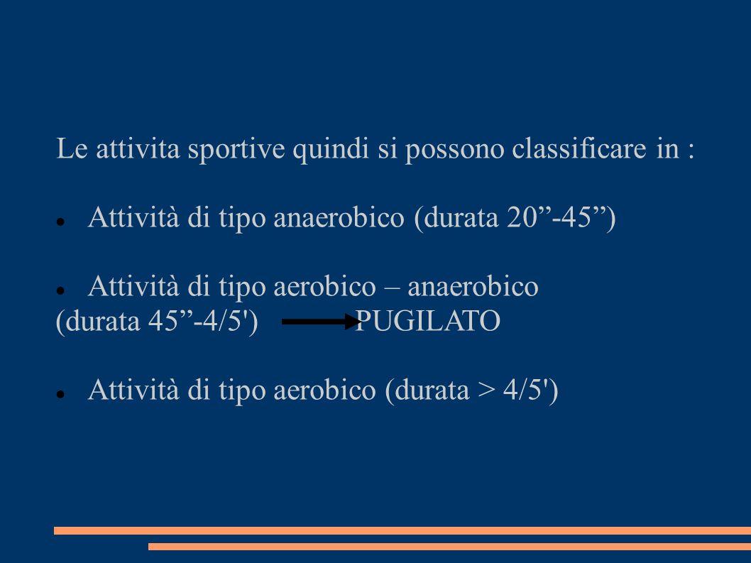 Le attivita sportive quindi si possono classificare in : Attività di tipo anaerobico (durata 20-45) Attività di tipo aerobico – anaerobico (durata 45-