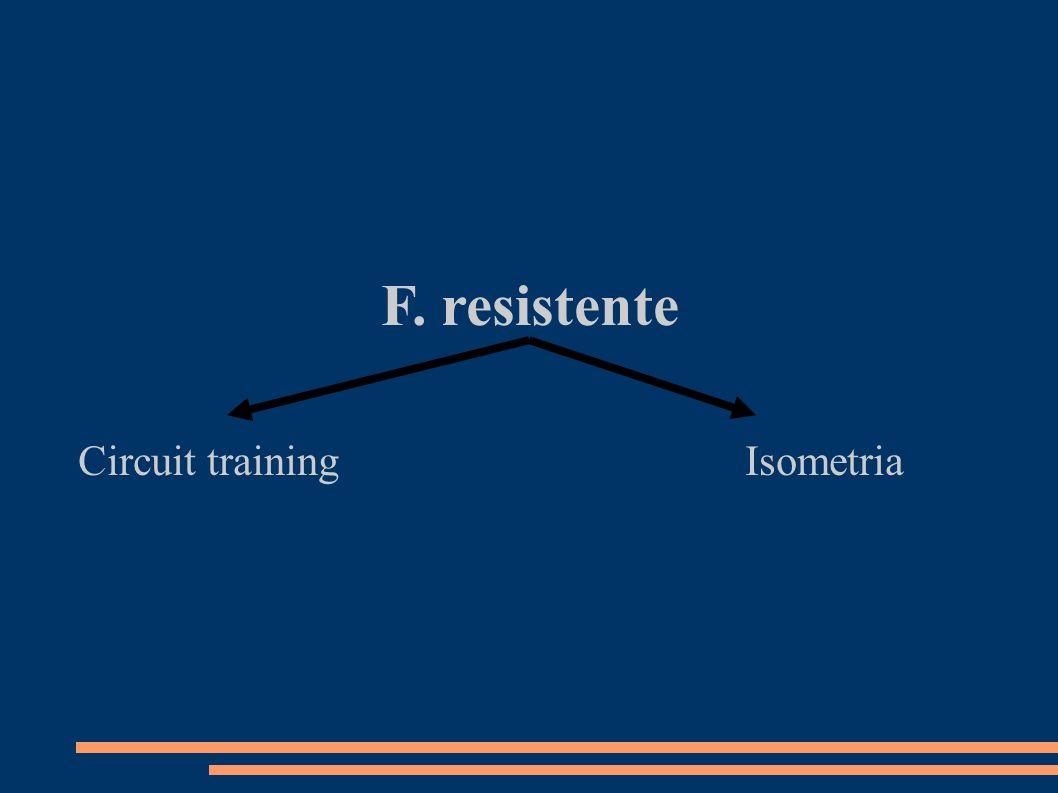 F. resistente Circuit training Isometria