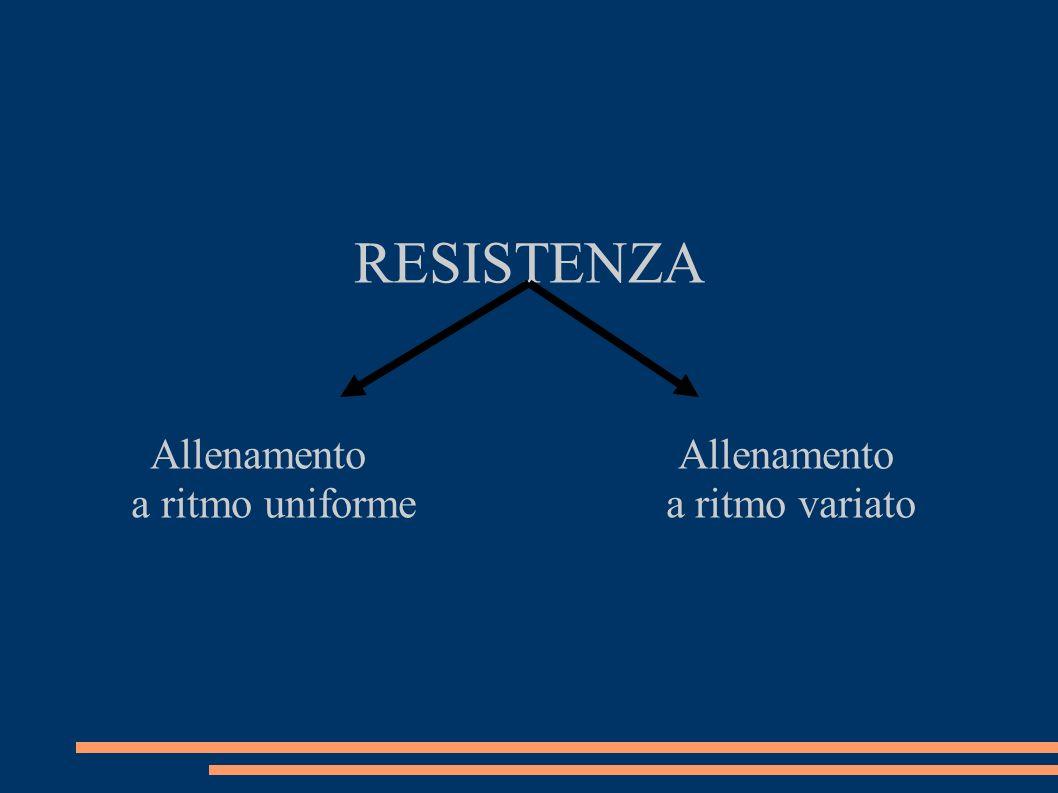 RESISTENZA Allenamento Allenamento a ritmo uniforme a ritmo variato