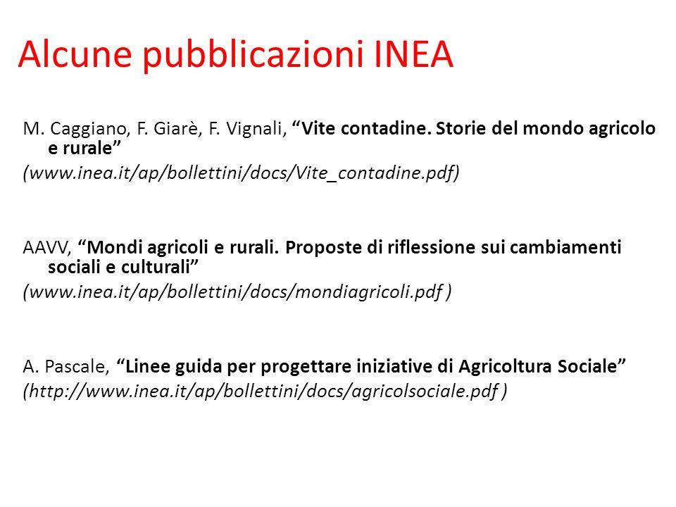 Alcune pubblicazioni INEA M. Caggiano, F. Giarè, F. Vignali, Vite contadine. Storie del mondo agricolo e rurale (www.inea.it/ap/bollettini/docs/Vite_c