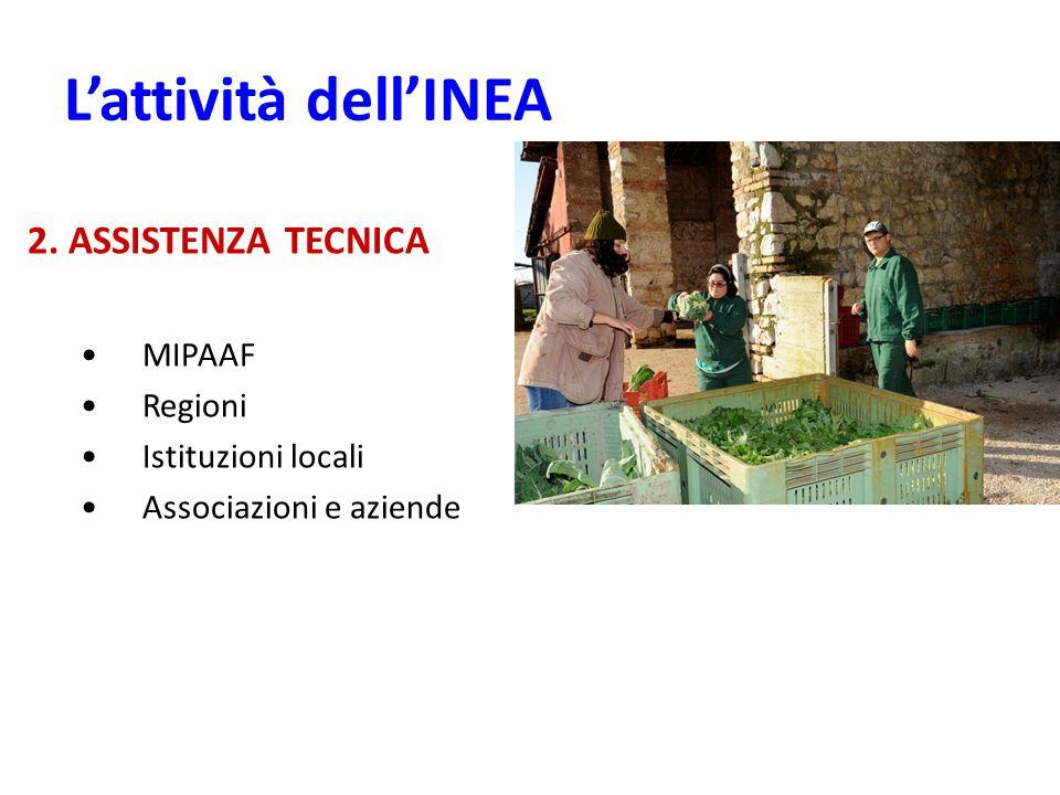 Lattività dellINEA 2. ASSISTENZA TECNICA MIPAAF Regioni Istituzioni locali Associazioni e aziende