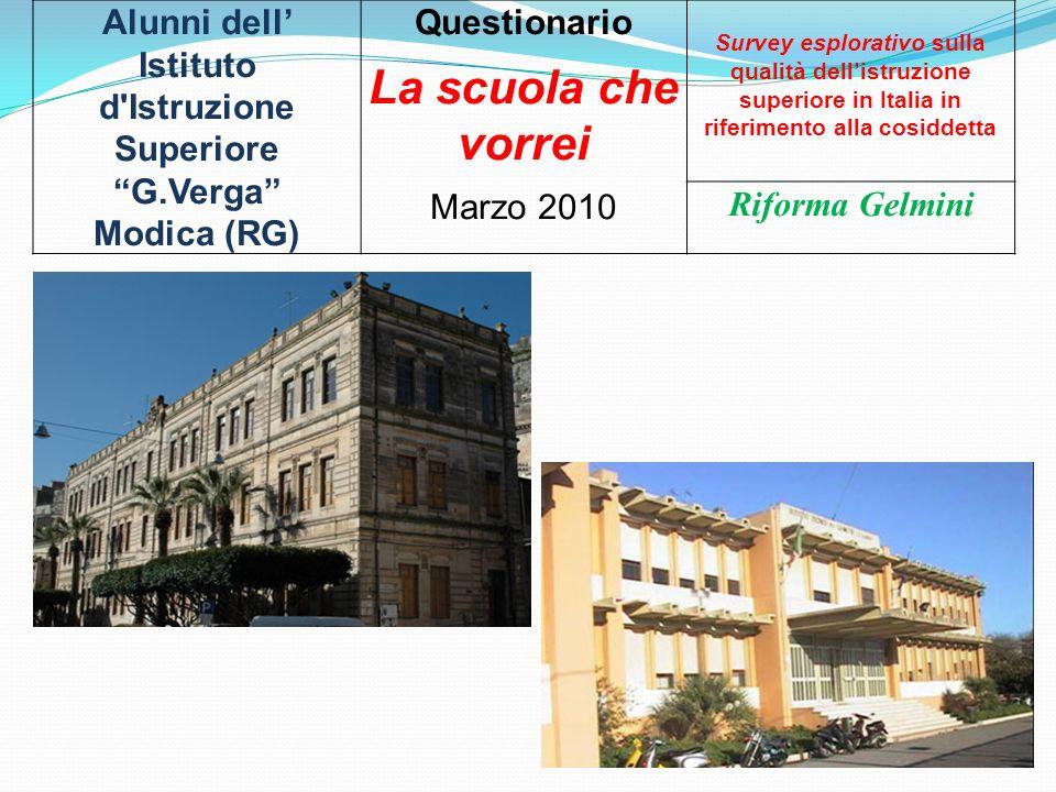 Alunni dell Istituto d Istruzione Superiore G.Verga Modica (RG) Questionario La scuola che vorrei Marzo 2010 Survey esplorativo sulla qualità dellistruzione superiore in Italia in riferimento alla cosiddetta Riforma Gelmini