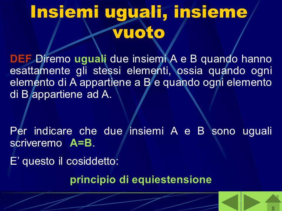 Insiemi uguali, insieme vuoto DEF Diremo uguali due insiemi A e B quando hanno esattamente gli stessi elementi, ossia quando ogni elemento di A appart