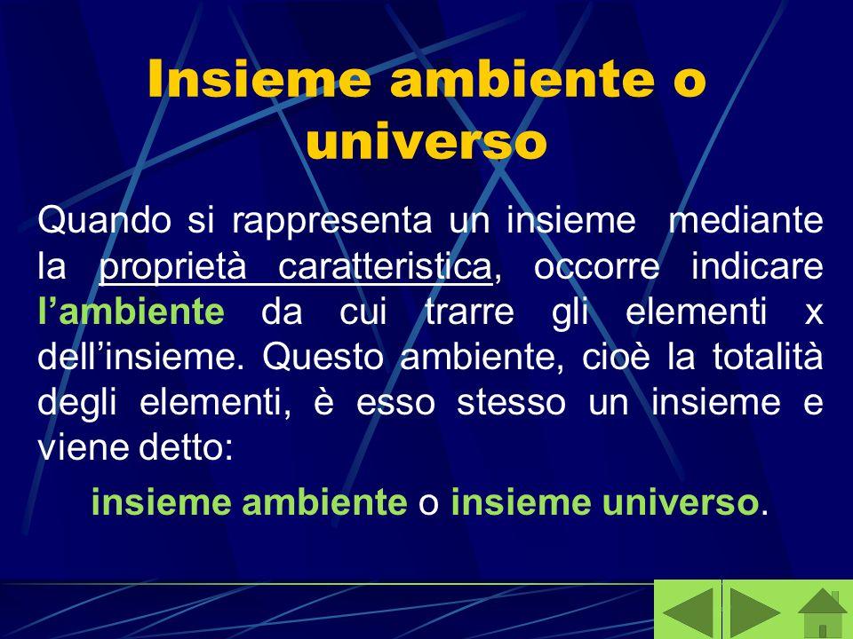 Insieme ambiente o universo Quando si rappresenta un insieme mediante la proprietà caratteristica, occorre indicare lambiente da cui trarre gli elemen