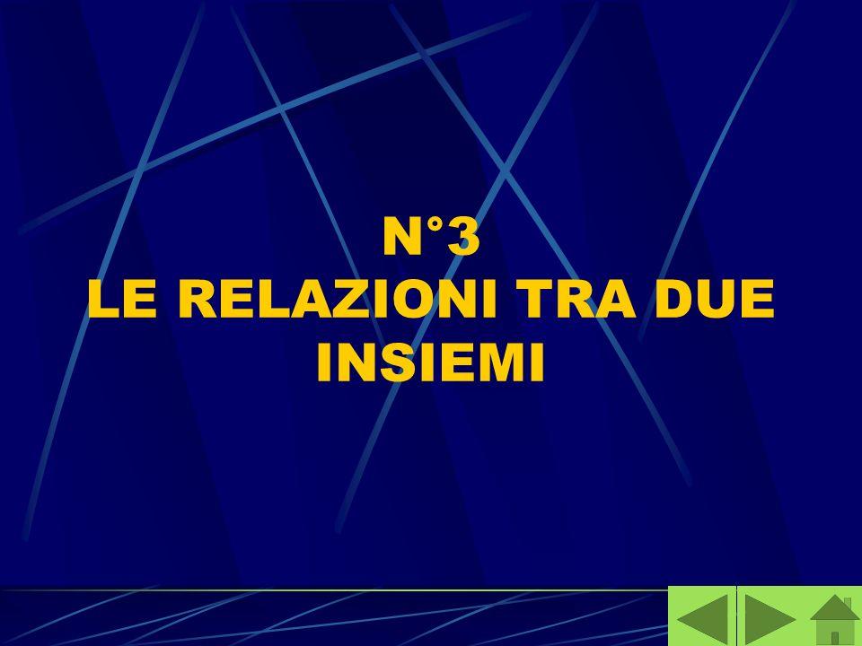N°3 LE RELAZIONI TRA DUE INSIEMI