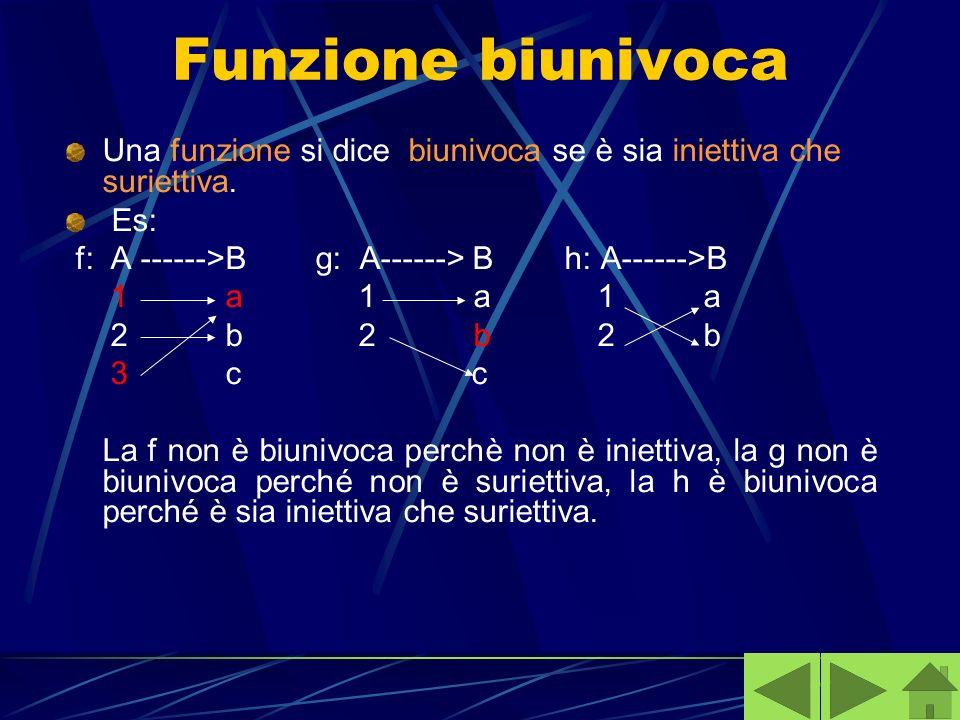 Funzione biunivoca Una funzione si dice biunivoca se è sia iniettiva che suriettiva. Es: f: A ------>B g: A------> B h: A------>B 1 a 1 a 1 a 2 b 2 b