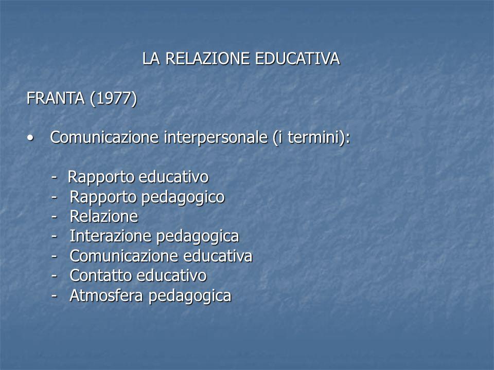 LA RELAZIONE EDUCATIVA FRANTA (1977) Comunicazione interpersonale (i termini): Comunicazione interpersonale (i termini): - Rapporto educativo -Rapport