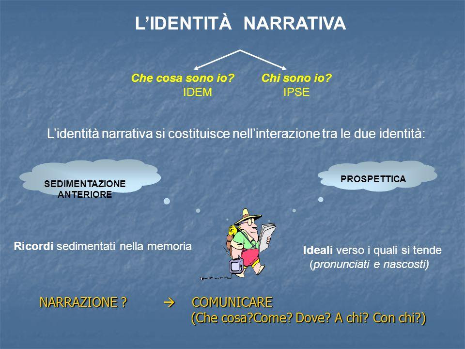 LIDENTITÀ NARRATIVA Che cosa sono io? IDEM Chi sono io? IPSE Lidentità narrativa si costituisce nellinterazione tra le due identità: SEDIMENTAZIONE AN