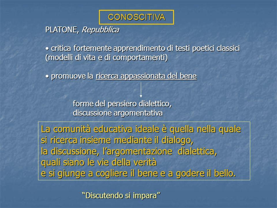 CONOSCITIVA PLATONE, Repubblica critica fortemente apprendimento di testi poetici classici (modelli di vita e di comportamenti) critica fortemente app