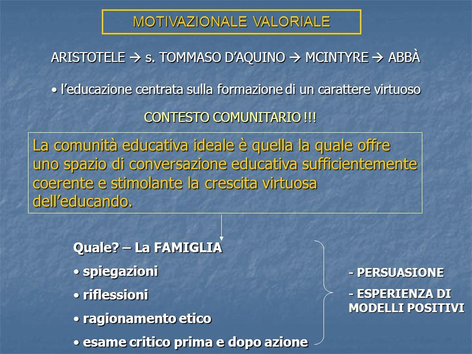 MOTIVAZIONALE VALORIALE ARISTOTELE s. TOMMASO DAQUINO MCINTYRE ABBÀ leducazione centrata sulla formazione di un carattere virtuoso leducazione centrat