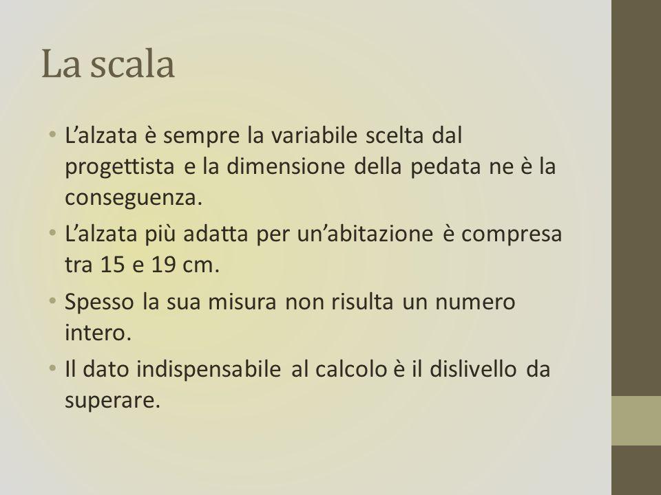 La scala Lalzata è sempre la variabile scelta dal progettista e la dimensione della pedata ne è la conseguenza.