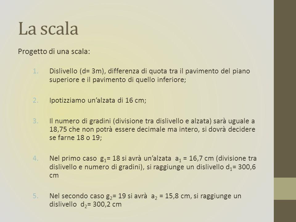 La scala Progetto di una scala: 1.Dislivello (d= 3m), differenza di quota tra il pavimento del piano superiore e il pavimento di quello inferiore; 2.Ipotizziamo unalzata di 16 cm; 3.Il numero di gradini (divisione tra dislivello e alzata) sarà uguale a 18,75 che non potrà essere decimale ma intero, si dovrà decidere se farne 18 o 19; 4.Nel primo caso g 1 = 18 si avrà unalzata a 1 = 16,7 cm (divisione tra dislivello e numero di gradini), si raggiunge un dislivello d 1 = 300,6 cm 5.Nel secondo caso g 2 = 19 si avrà a 2 = 15,8 cm, si raggiunge un dislivello d 2 = 300,2 cm