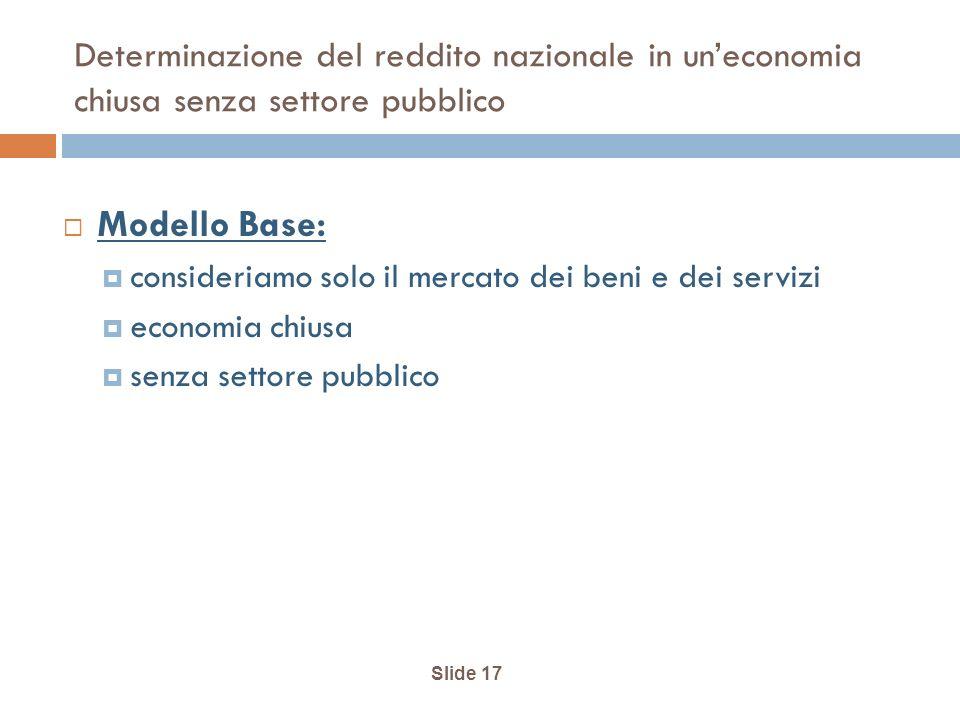 Slide 17 Determinazione del reddito nazionale in uneconomia chiusa senza settore pubblico Modello Base: consideriamo solo il mercato dei beni e dei servizi economia chiusa senza settore pubblico