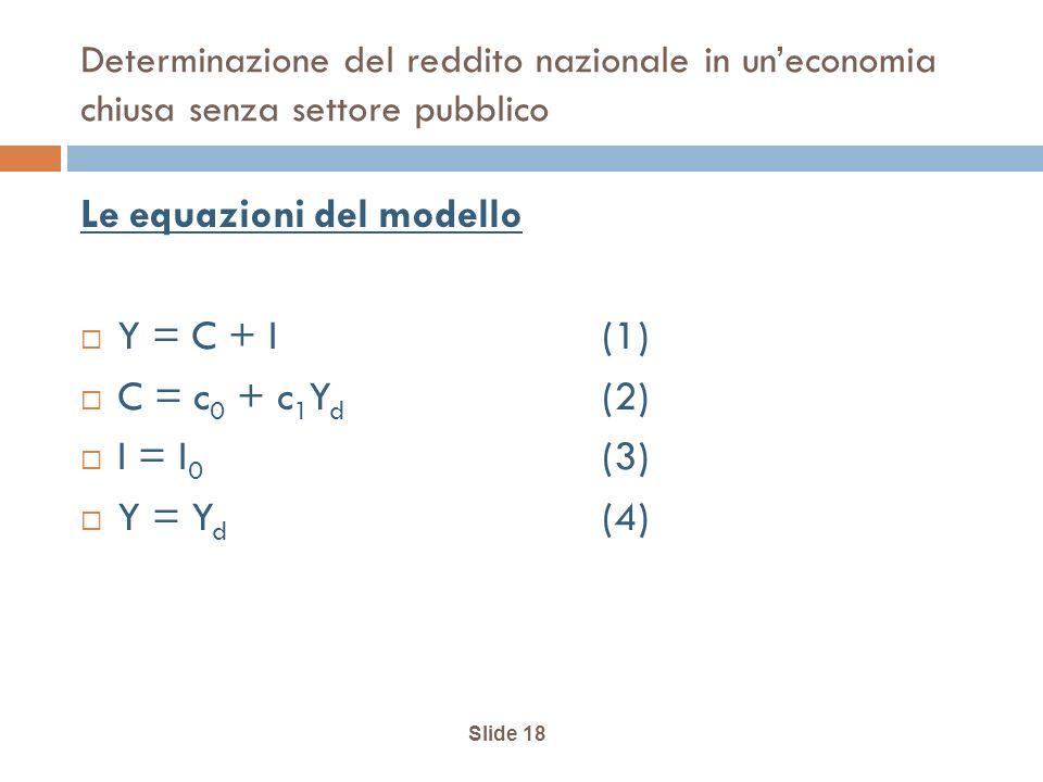 Slide 18 Determinazione del reddito nazionale in uneconomia chiusa senza settore pubblico Le equazioni del modello Y = C + I (1) C = c 0 + c 1 Y d (2) I = I 0 (3) Y = Y d (4)