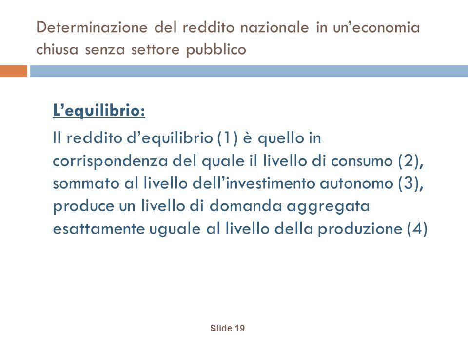 Slide 19 Determinazione del reddito nazionale in uneconomia chiusa senza settore pubblico Lequilibrio: Il reddito dequilibrio (1) è quello in corrispondenza del quale il livello di consumo (2), sommato al livello dellinvestimento autonomo (3), produce un livello di domanda aggregata esattamente uguale al livello della produzione (4)