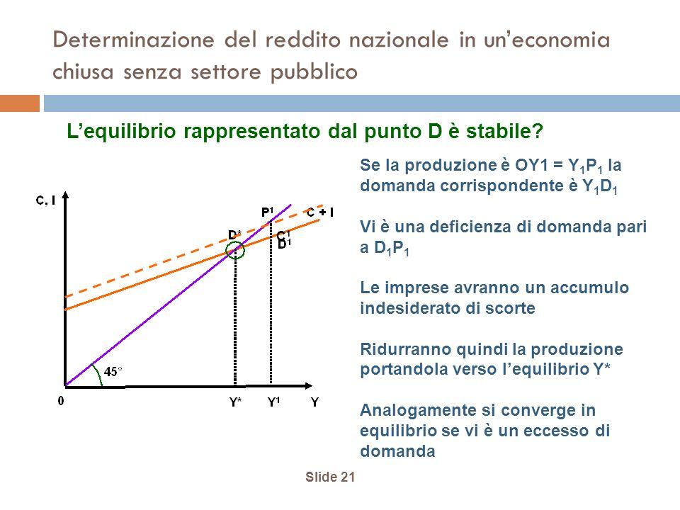 Slide 21 Determinazione del reddito nazionale in uneconomia chiusa senza settore pubblico Lequilibrio rappresentato dal punto D è stabile? Se la produ
