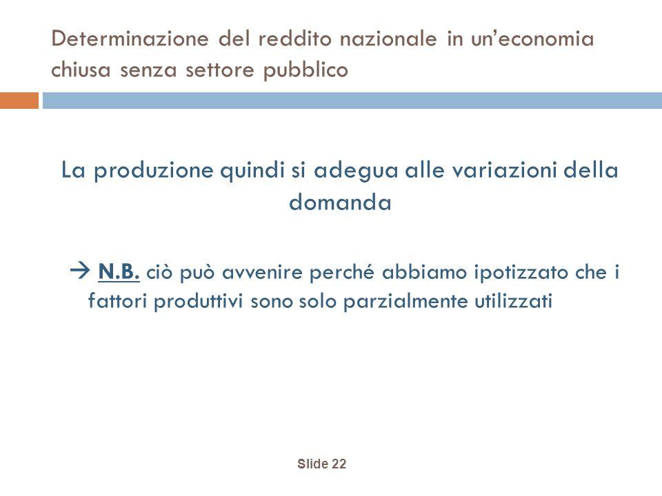 Slide 22 Determinazione del reddito nazionale in uneconomia chiusa senza settore pubblico La produzione quindi si adegua alle variazioni della domanda N.B.