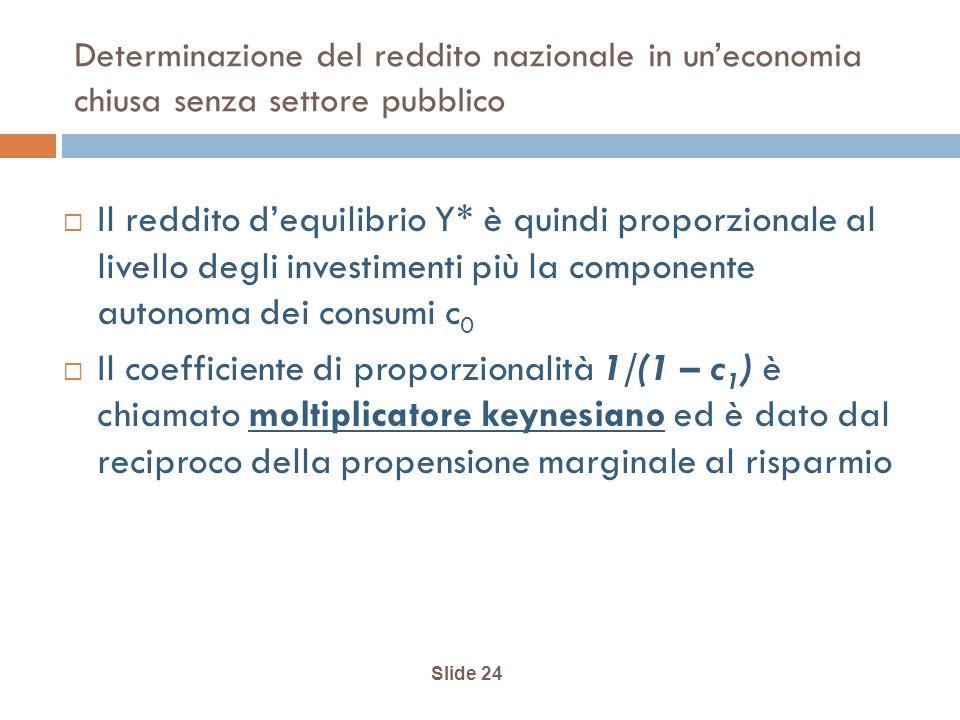 Slide 24 Determinazione del reddito nazionale in uneconomia chiusa senza settore pubblico Il reddito dequilibrio Y* è quindi proporzionale al livello degli investimenti più la componente autonoma dei consumi c 0 Il coefficiente di proporzionalità 1/(1 – c 1 ) è chiamato moltiplicatore keynesiano ed è dato dal reciproco della propensione marginale al risparmio