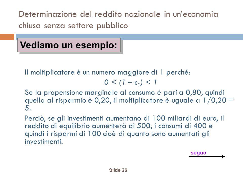 Slide 26 Determinazione del reddito nazionale in uneconomia chiusa senza settore pubblico Il moltiplicatore è un numero maggiore di 1 perché: 0 < (1 – c 1 ) < 1 Se la propensione marginale al consumo è pari a 0,80, quindi quella al risparmio è 0,20, il moltiplicatore è uguale a 1/0,20 = 5.