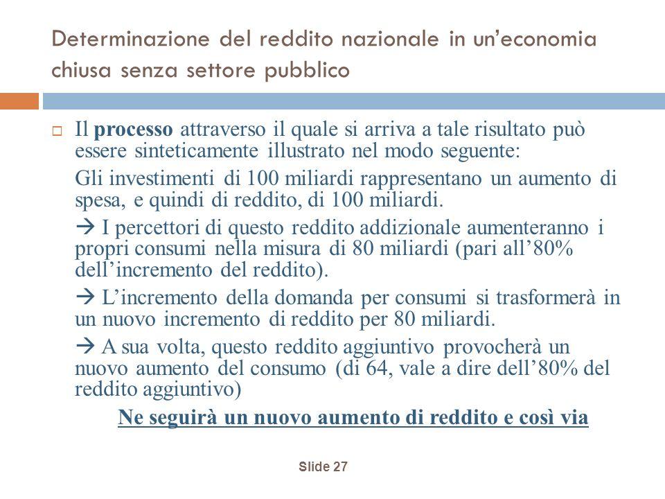 Slide 27 Determinazione del reddito nazionale in uneconomia chiusa senza settore pubblico Il processo attraverso il quale si arriva a tale risultato può essere sinteticamente illustrato nel modo seguente: Gli investimenti di 100 miliardi rappresentano un aumento di spesa, e quindi di reddito, di 100 miliardi.