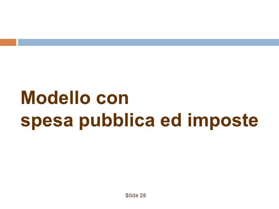 Slide 28 Modello con spesa pubblica ed imposte