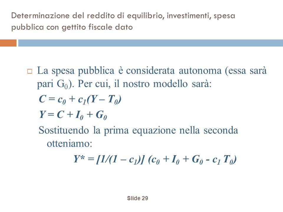 Slide 29 Determinazione del reddito di equilibrio, investimenti, spesa pubblica con gettito fiscale dato La spesa pubblica è considerata autonoma (essa sarà pari G 0 ).