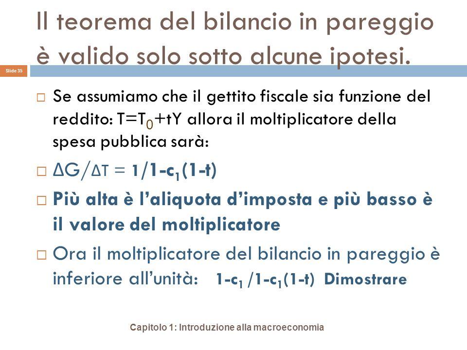 Il teorema del bilancio in pareggio è valido solo sotto alcune ipotesi. Se assumiamo che il gettito fiscale sia funzione del reddito: T=T 0 +tY allora