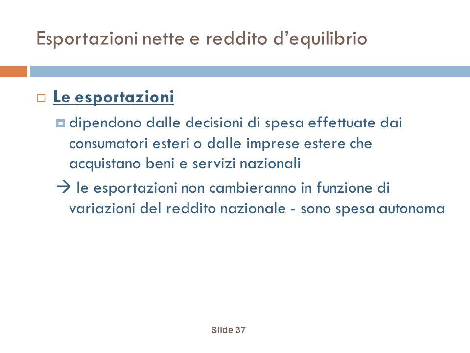 Slide 37 Esportazioni nette e reddito dequilibrio Le esportazioni dipendono dalle decisioni di spesa effettuate dai consumatori esteri o dalle imprese estere che acquistano beni e servizi nazionali le esportazioni non cambieranno in funzione di variazioni del reddito nazionale - sono spesa autonoma